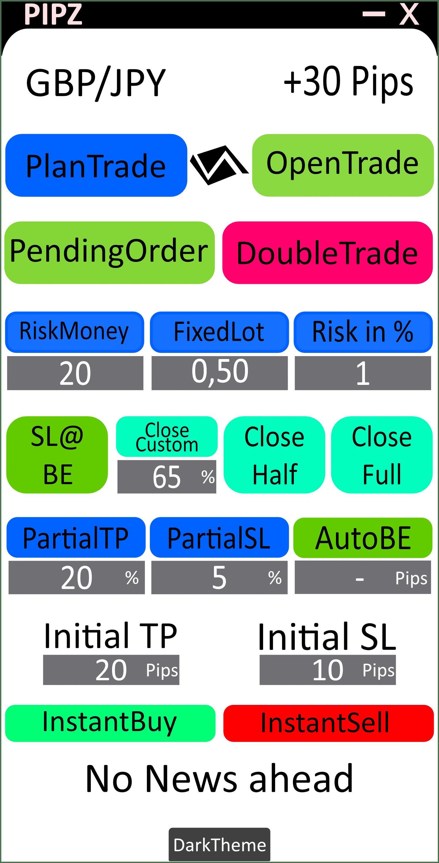 MetaTrader 4 - Foreign Exchange Market