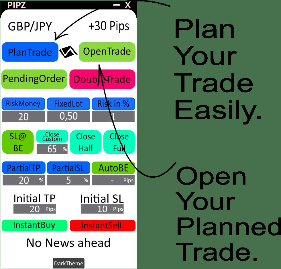 Risk management - Risk management tools